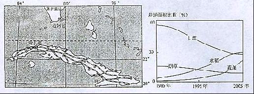 地球表面结构平面图