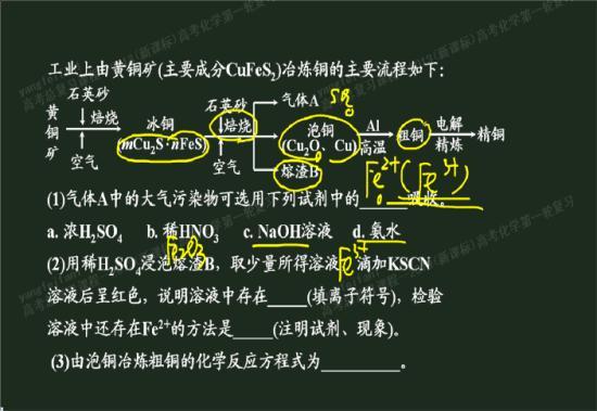 请说明所有检验二价铁离子的方法?