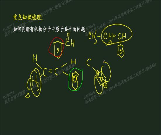 为什么红色的苯环跟相连的碳原子一定平面
