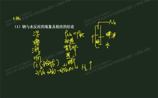 周记麻烦给发一下老师v周记一所有化学方程式_校园500高中重返高中字图片